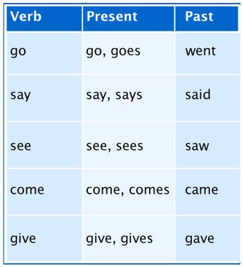 verb pattern lead part 6 language