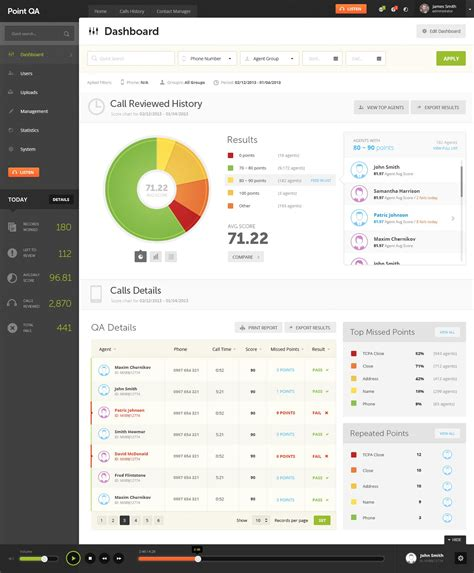 ui layout center dashboard ui design web branding pinterest ui