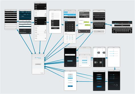 ui flow diagram tool wireframes magazine 187 tools