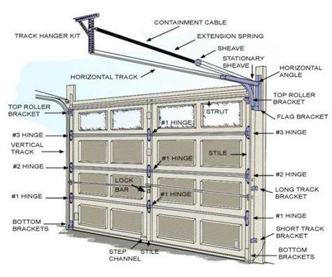 how to install garage door springs overhead best 25 garage door springs ideas only on