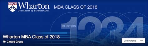 Wharton Mba Class Of 2018 by Wharton Mba Class Of 2018 Now What