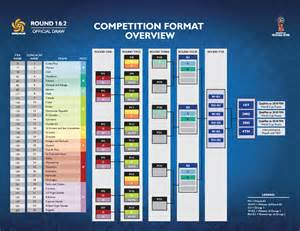 Nicaragua Calendrier 2018 Haiti Tempo La Concacaf Lance Le Mondial 2018