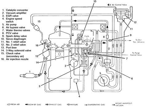 perodua kancil wiring diagram wiring free wiring diagrams