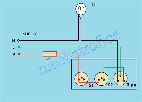 receptacle wiring diagram power switch box wiring