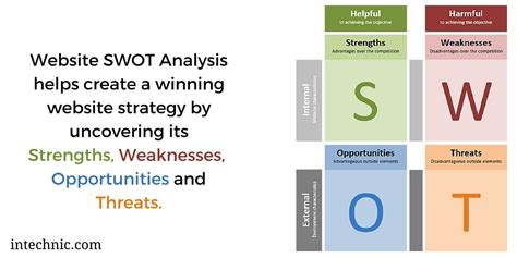 3 Strengths And 3 Weaknesses Mba by How To Do Swot Analysis For Your Website