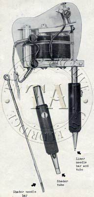 history of tattoo machines 1000 images about tattoo machine history on pinterest