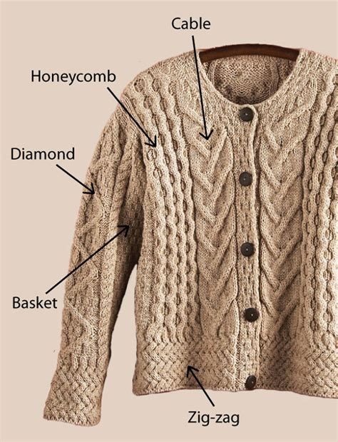 how to knit aran stitches aran sweaters every stitch tells a story national