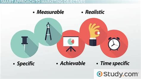 what are marketing objectives exles overview lesson transcript study