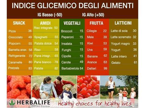 alimenti a basso contenuto glicemico alimenti a basso indice glicemico tabella alternative