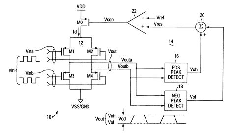 common mode choke lvds patent us6788116 low voltage differential swing lvds signal driver circuit with low pvt