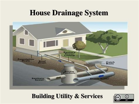 house drainage system diagram house drainage system