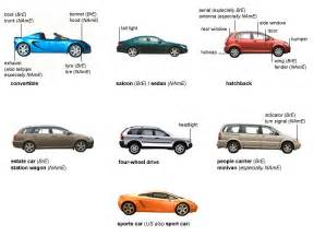 Types Of Cars Estate Car Noun Definition Pictures Pronunciation And