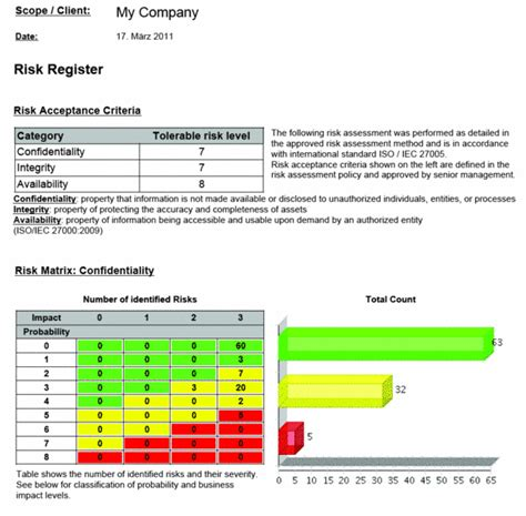 risk report template risk assessment reports