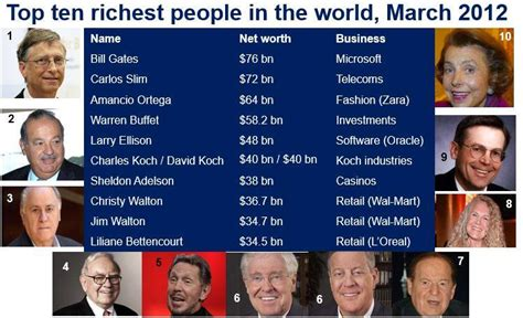 top 10 richest singers in the world quot quot top net worth musicians quot quot bill gates wealthiest person in the world again market business news