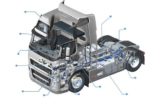 volvo truck parts benefits of buying used truck parts