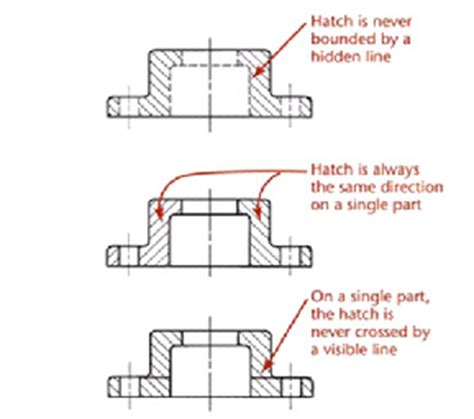 section lines engineering engineering drawing sectional views