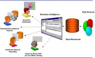 Teradata Etl Tools by Components Of Etl Tools Can Be Easily Reused And As A Result If There Is An Update To The