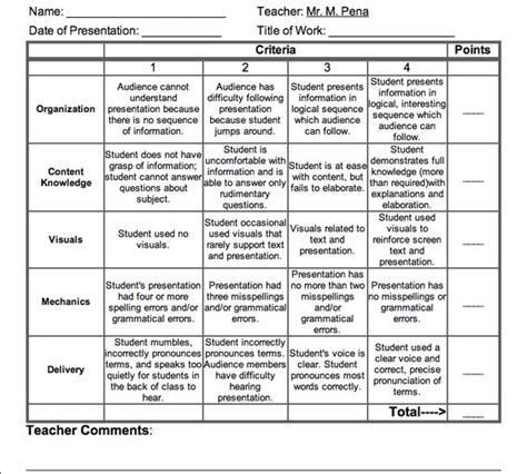 template for rubric science fair projects rubrics template success classroom