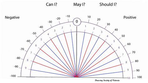 printable alphabet pendulum chart pendulum charts related keywords pendulum charts long