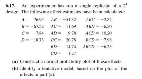 estimate design effect solved an experimenter has run a single replicate of a 2