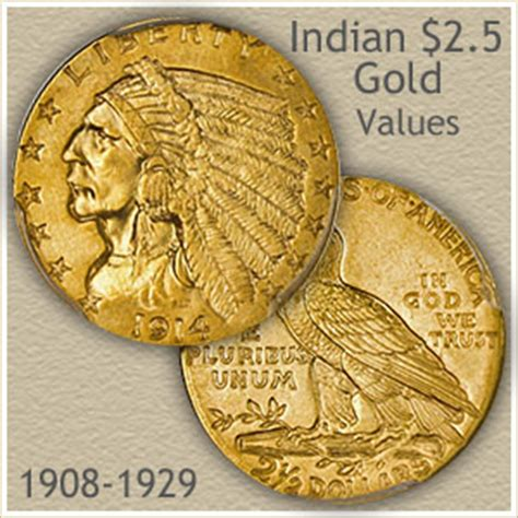 indian 2.5 dollar gold coin values | discover their worth