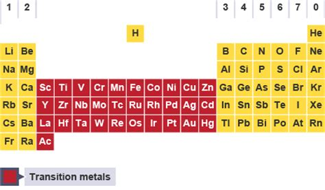Periodic Table Transition Metals by Gcse Bitesize Science Trends Within The Periodic