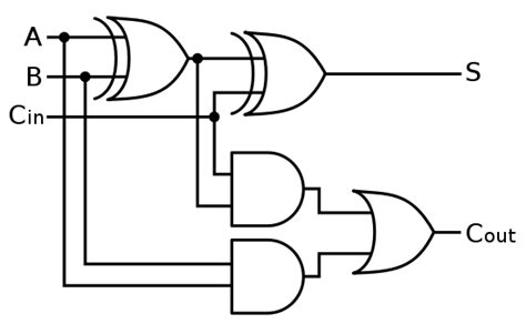 adder circuit diagram digital logic design adder circuit