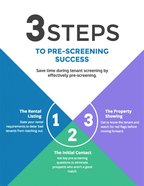 pre screen tenants to save time rentalutions