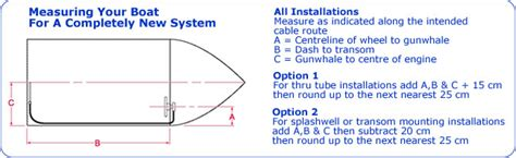 boat steering cable how to measure teleflex boat steering helm unit no feedback nautequipe