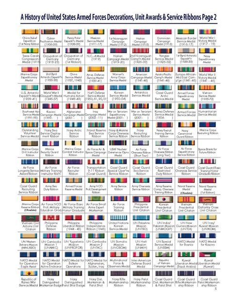 us military medals and ribbons identification for army image gallery military ribbons