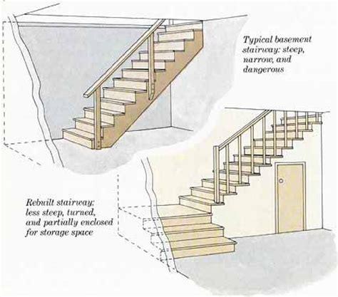 basement stair designs 17 best images about basement ideas on hair