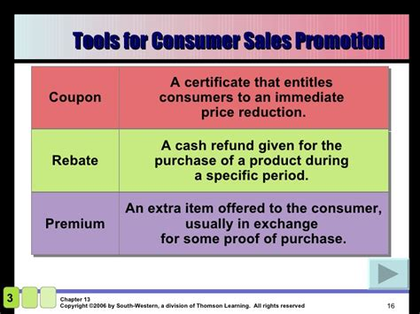 Advertising Personal Selling Coupons And Sweepstakes Are Forms Of - public relations sales promotion and personal selling