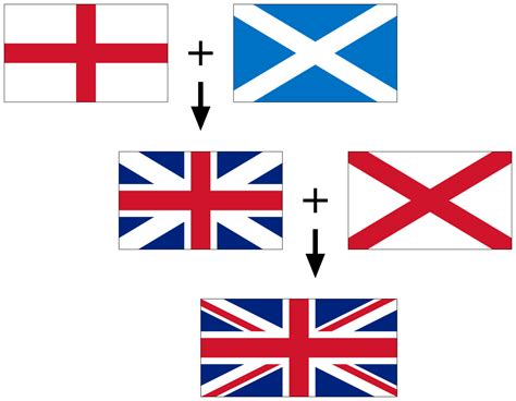 flags of the world union jack file flags of the union jack svg simple english