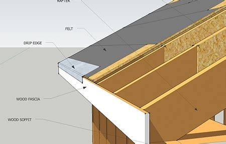 Fascia Board Installation Cost Fascia And Soffits Board Cost Of Fitting Installing