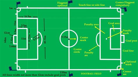 football ground measurement in meter football court measurement www ap physical literacy