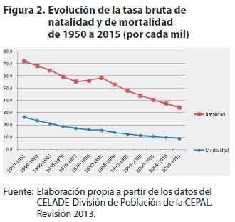 tasa natalidad 2015 2015 tasa de natalidad guatemala un an 225 lisis de la