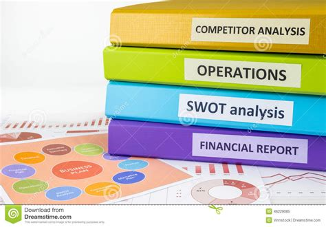 competitor analysis sle report business documents and binders strategic planning for
