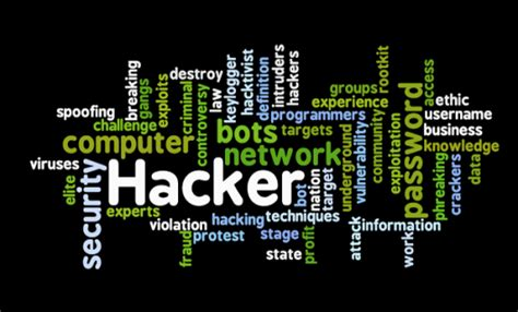 testing network cyber security solutions