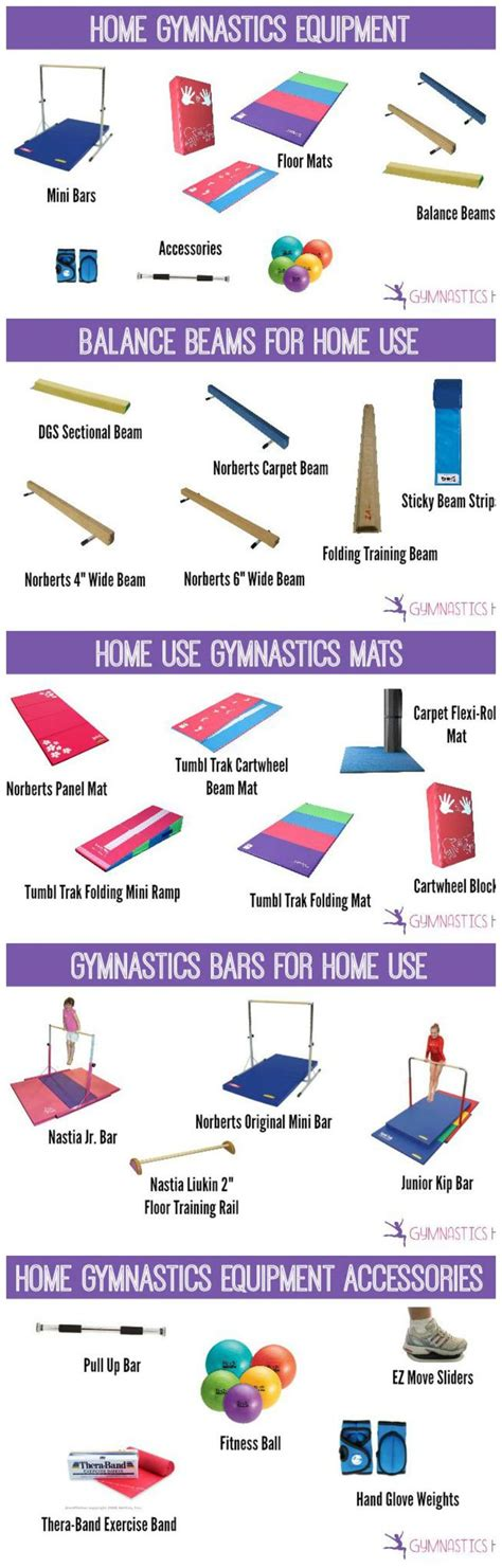 25 best ideas about best gymnastics on