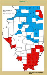 List of residential property tax rates in illinois by county