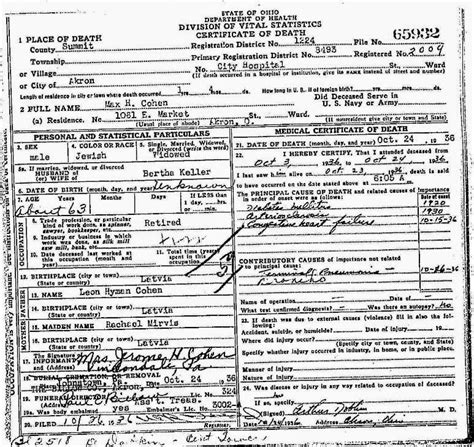 Akron Ohio Birth Records The Knowles Collection Ohio Deaths 1908 1953