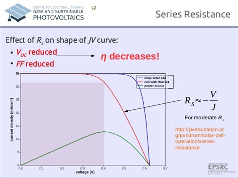 series resistance solar cell fundamentals of photovoltaics lecture 1