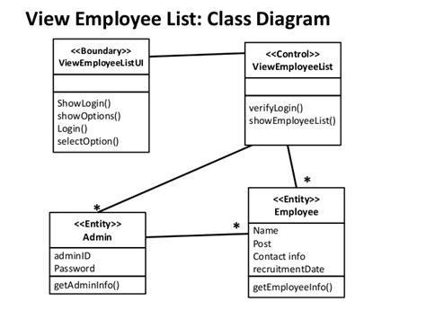 class diagram for login class diagram website login choice image how to guide