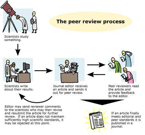 Peer Reviewed Literature Journals by Scrutinizing Science Peer Review