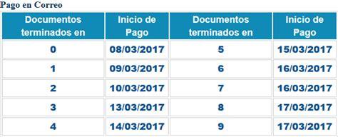 asignacin universal por hijo monto marzo 2016 cronograma de pagos de la auh del mes de marzo 2017