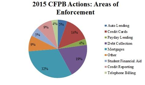 gibson dunn publications enforcement by the u s