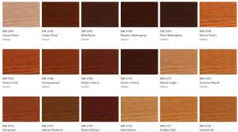 sherwin williams stain colors hardwood flooring minneapolis installation sanding