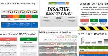 data recovery plan template powerpoint disaster recovery plan template