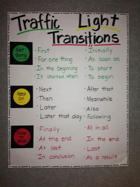 valensteins books nc stuff anchor charts for transition words in