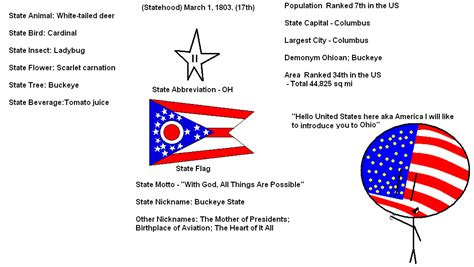 Ohio The 17th State by Csf 17th State Ohio By Abthebutterfly On Deviantart
